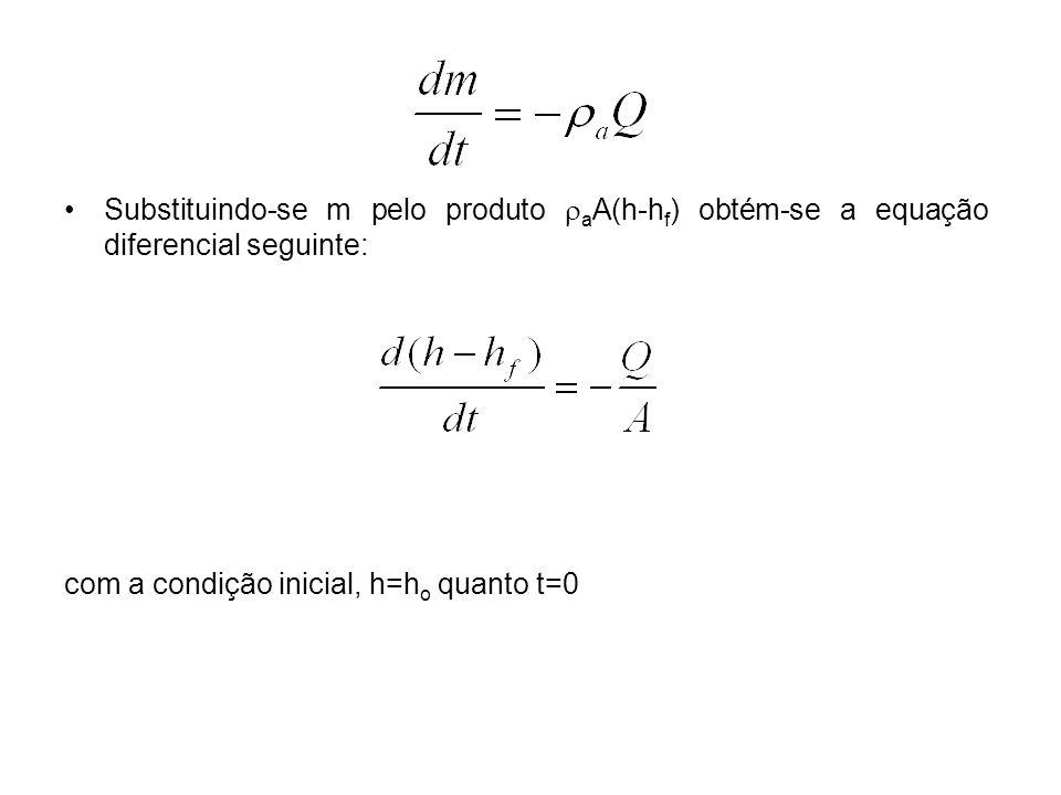 Substituindo-se m pelo produto aA(h-hf) obtém-se a equação diferencial seguinte: