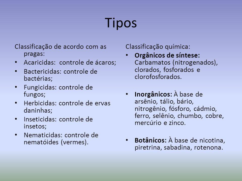 Tipos Classificação de acordo com as pragas: