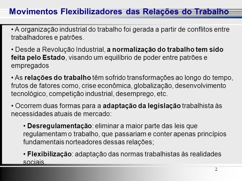 Movimentos Flexibilizadores das Relações do Trabalho