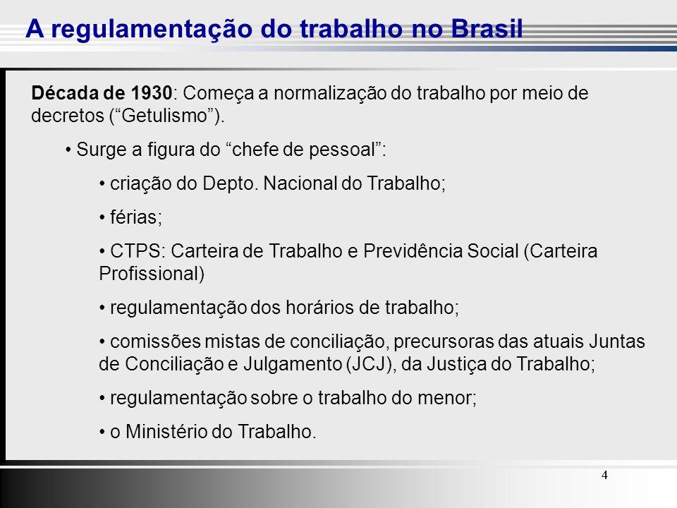 A regulamentação do trabalho no Brasil