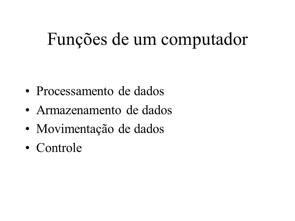 Funções de um computador