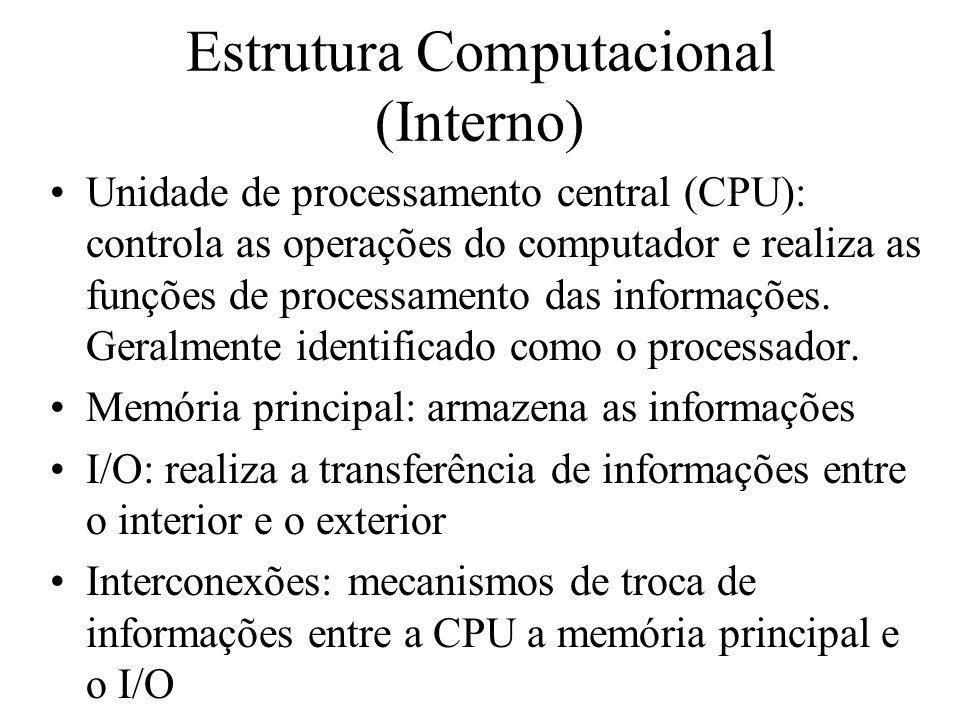 Estrutura Computacional (Interno)