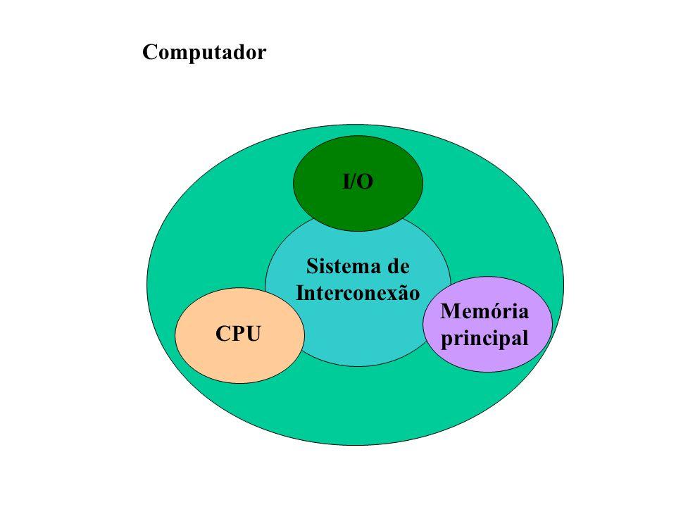 Sistema de Interconexão