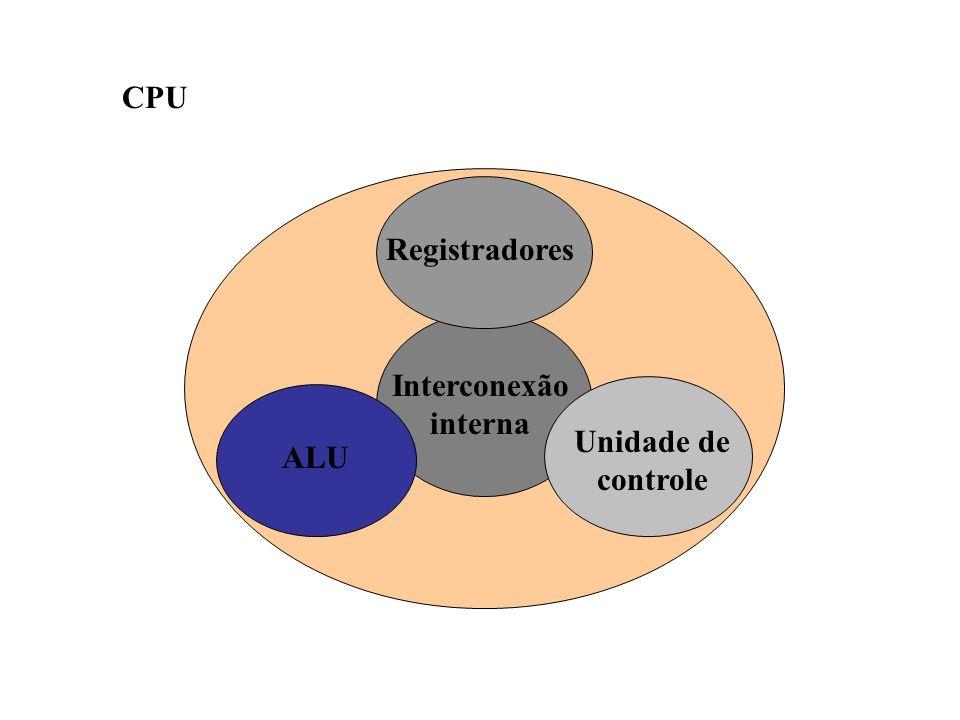 CPU Registradores Interconexão interna Unidade de controle ALU