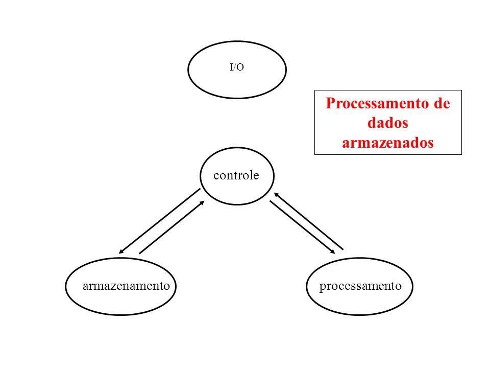 Processamento de dados armazenados