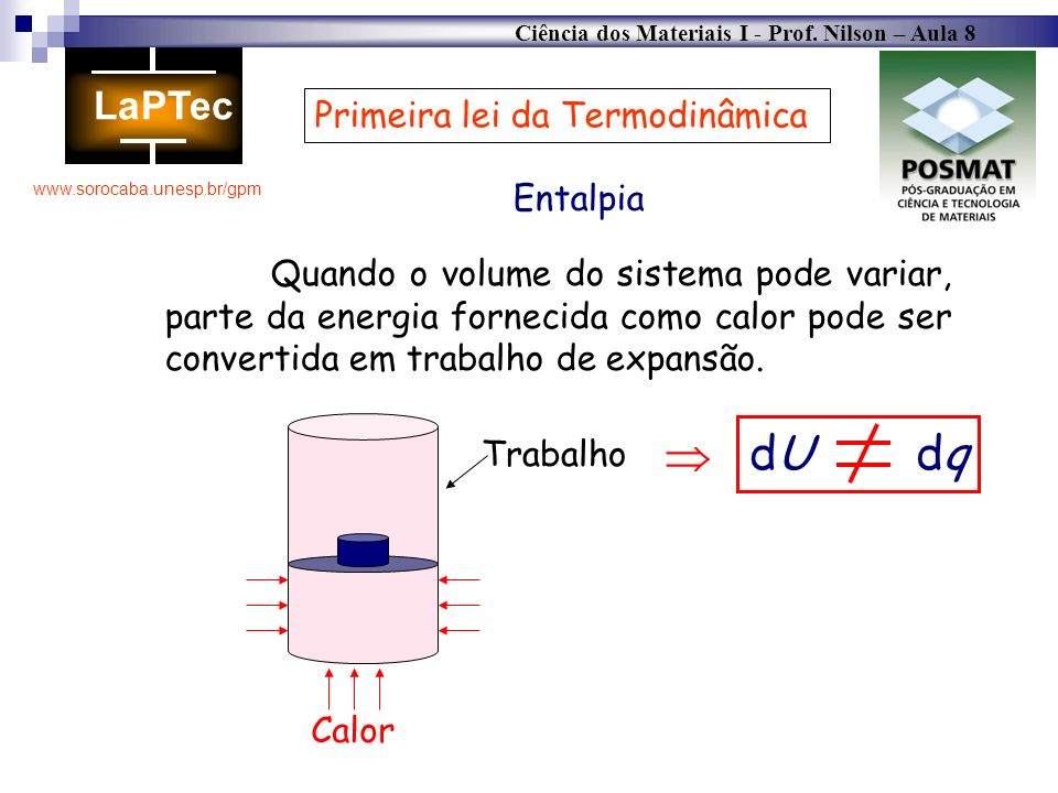  dU dq Primeira lei da Termodinâmica Entalpia