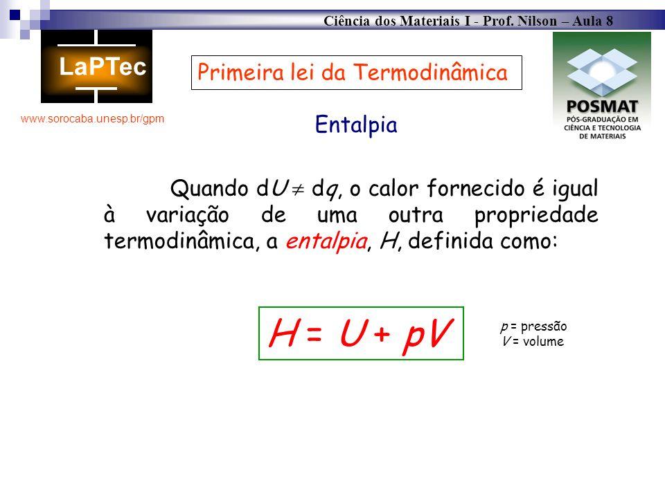 H = U + pV Primeira lei da Termodinâmica Entalpia