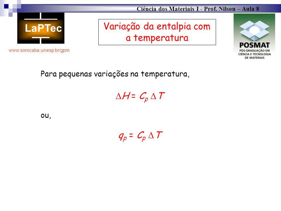 Variação da entalpia com a temperatura