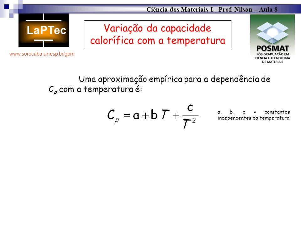 Variação da capacidade calorífica com a temperatura