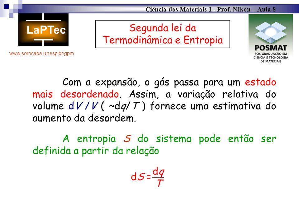 Segunda lei da Termodinâmica e Entropia