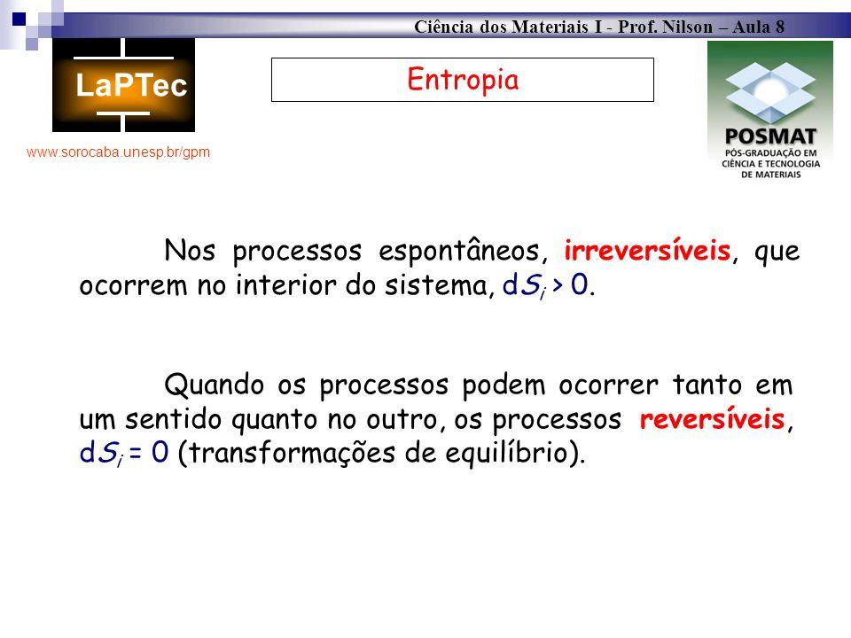Entropia Nos processos espontâneos, irreversíveis, que ocorrem no interior do sistema, dSi > 0.