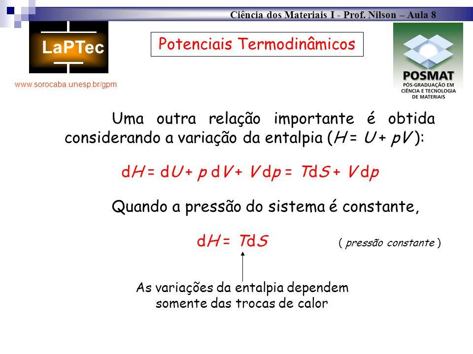 Potenciais Termodinâmicos