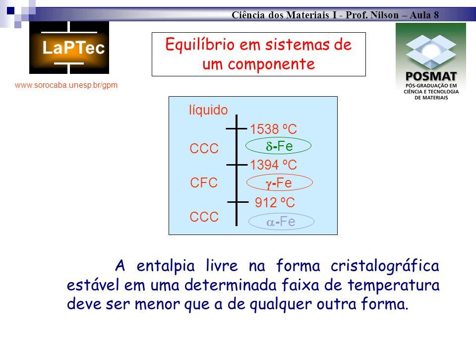 Equilíbrio em sistemas de um componente