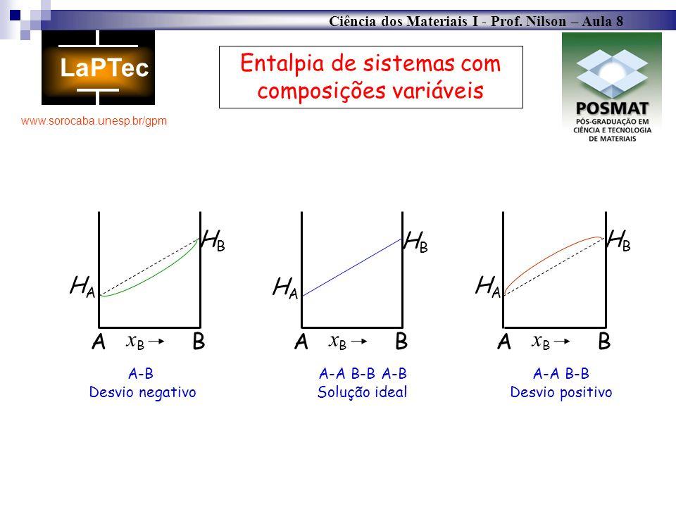Entalpia de sistemas com composições variáveis