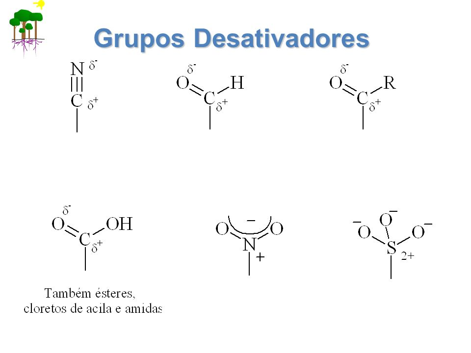 Grupos Desativadores