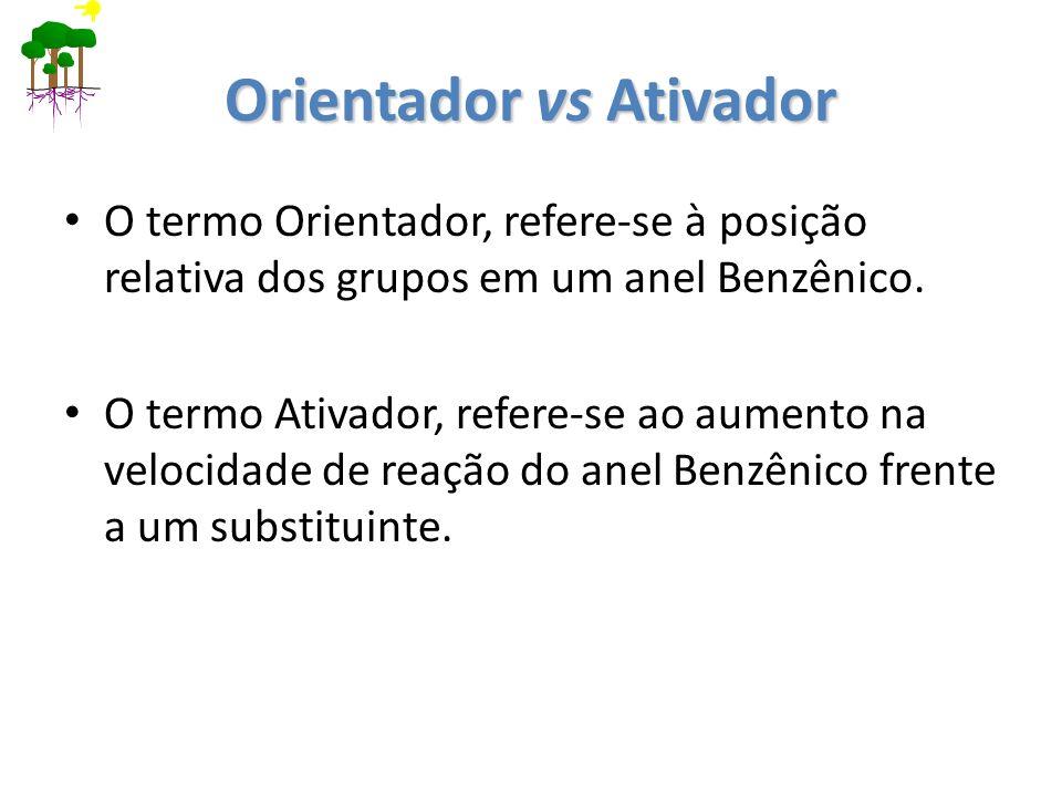 Orientador vs Ativador