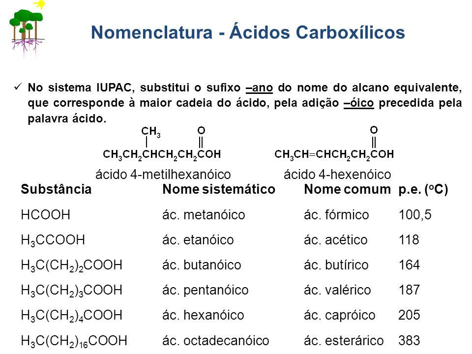 Nomenclatura - Ácidos Carboxílicos