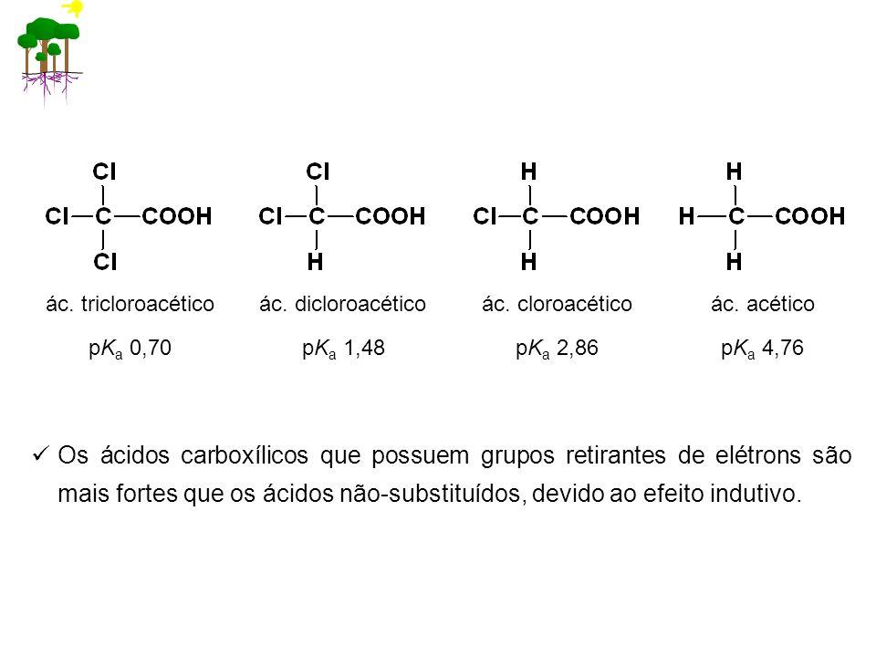 ác. tricloroacético ác. dicloroacético. ác. cloroacético. ác. acético. pKa 0,70. pKa 1,48. pKa 2,86.