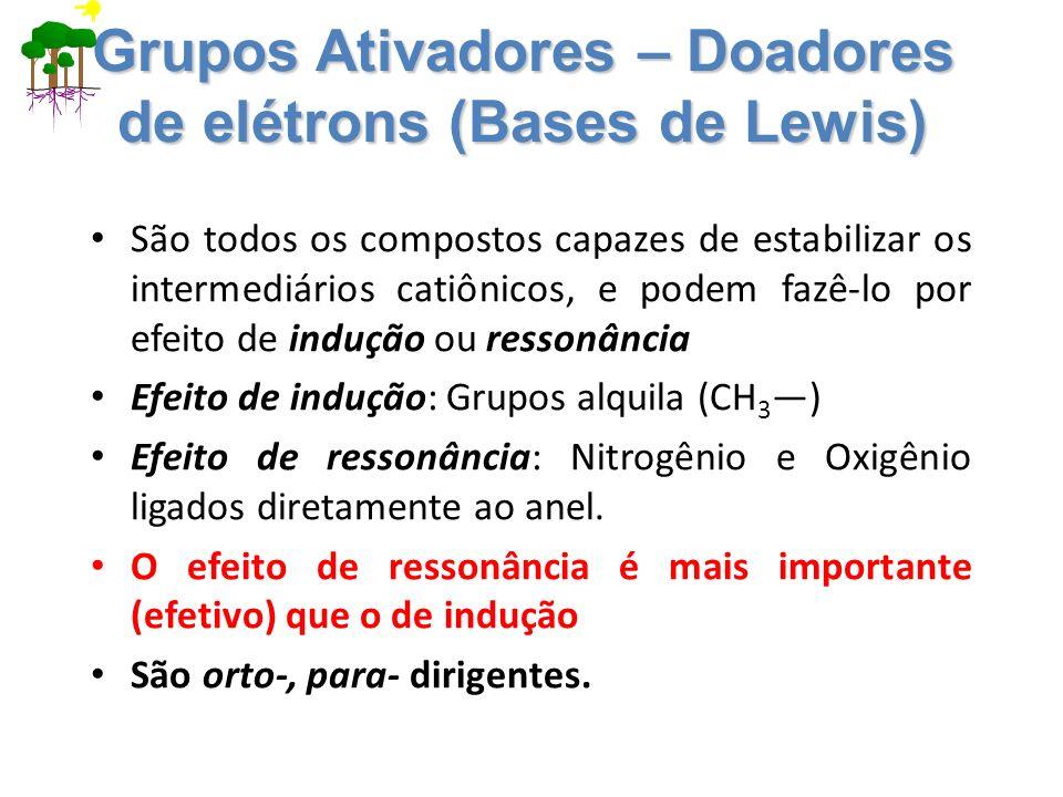 Grupos Ativadores – Doadores de elétrons (Bases de Lewis)
