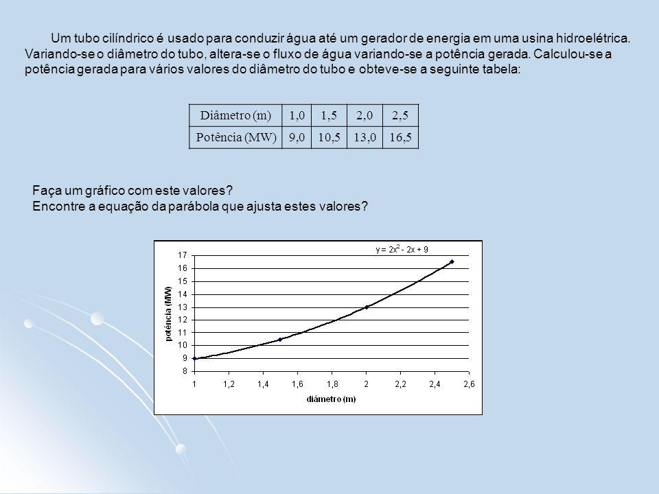 Um tubo cilíndrico é usado para conduzir água até um gerador de energia em uma usina hidroelétrica. Variando-se o diâmetro do tubo, altera-se o fluxo de água variando-se a potência gerada. Calculou-se a potência gerada para vários valores do diâmetro do tubo e obteve-se a seguinte tabela: