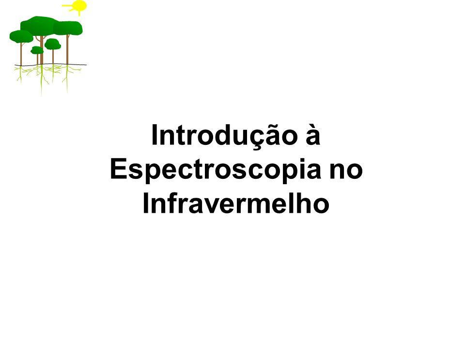 Introdução à Espectroscopia no Infravermelho