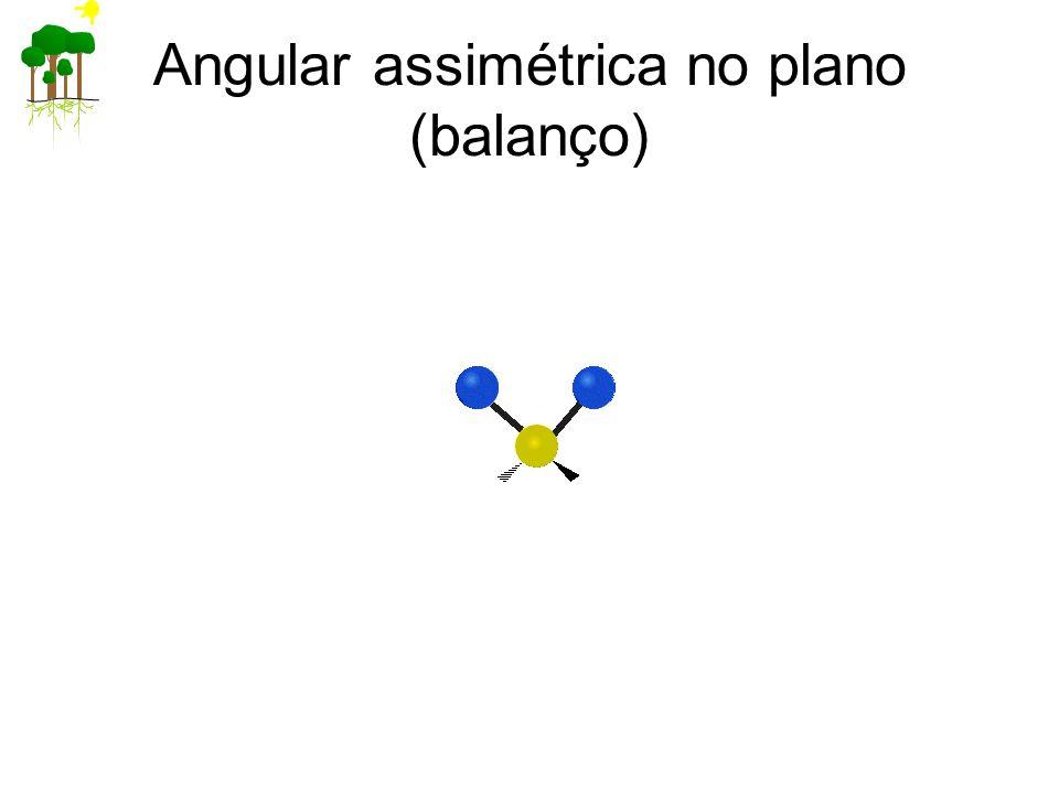 Angular assimétrica no plano (balanço)