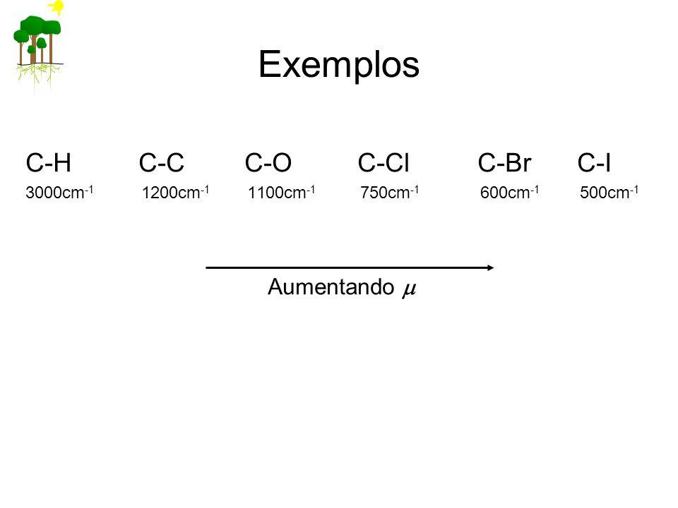 Exemplos C-H C-C C-O C-Cl C-Br C-I Aumentando m