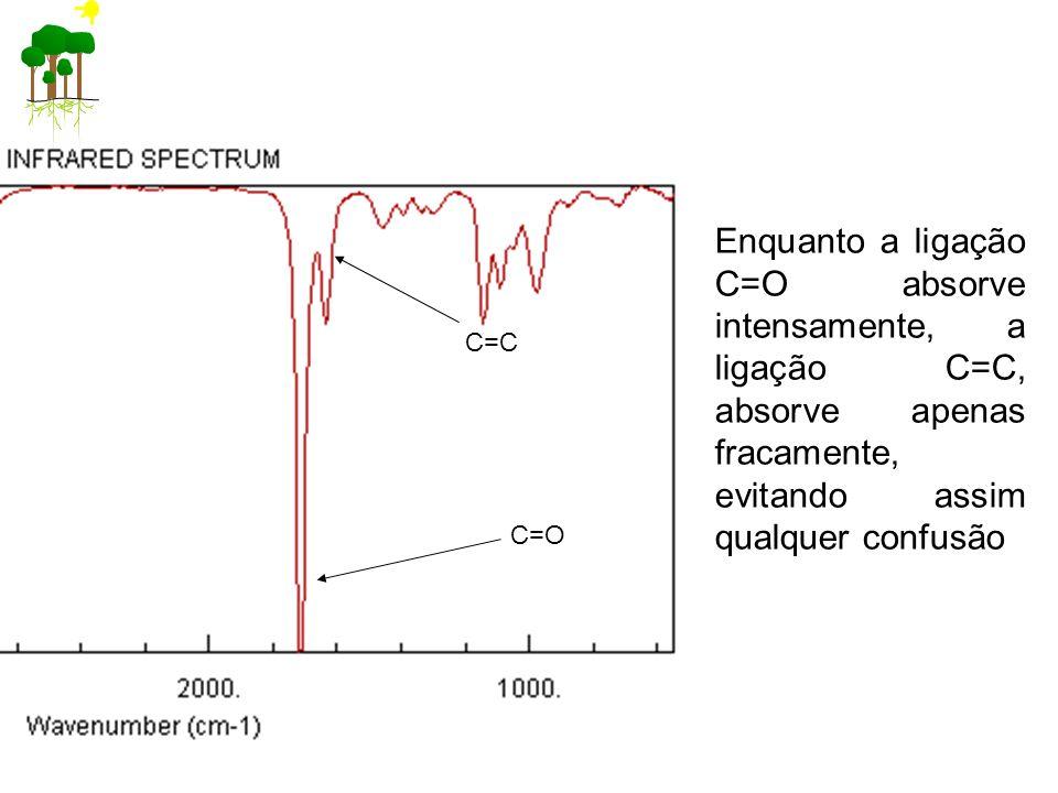 Enquanto a ligação C=O absorve intensamente, a ligação C=C, absorve apenas fracamente, evitando assim qualquer confusão
