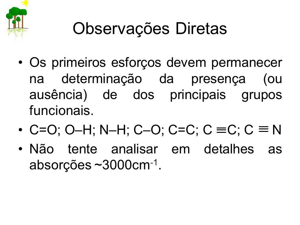 Observações Diretas Os primeiros esforços devem permanecer na determinação da presença (ou ausência) de dos principais grupos funcionais.