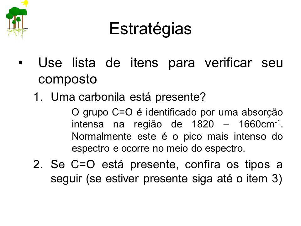 Estratégias Use lista de itens para verificar seu composto