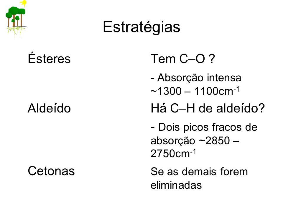 Estratégias Ésteres Tem C–O - Absorção intensa ~1300 – 1100cm-1