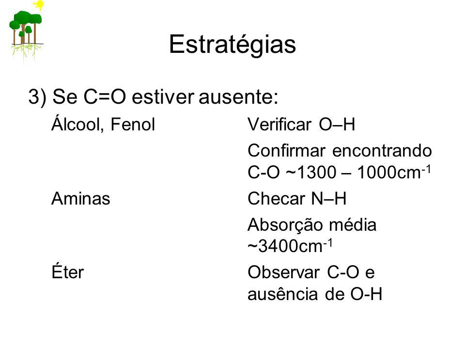 Estratégias 3) Se C=O estiver ausente: Álcool, Fenol Verificar O–H