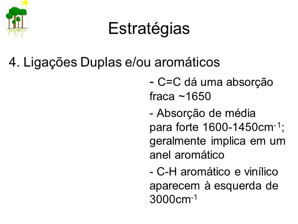 Estratégias 4. Ligações Duplas e/ou aromáticos