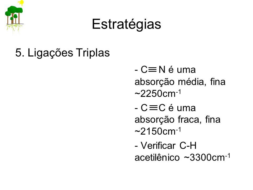 Estratégias 5. Ligações Triplas