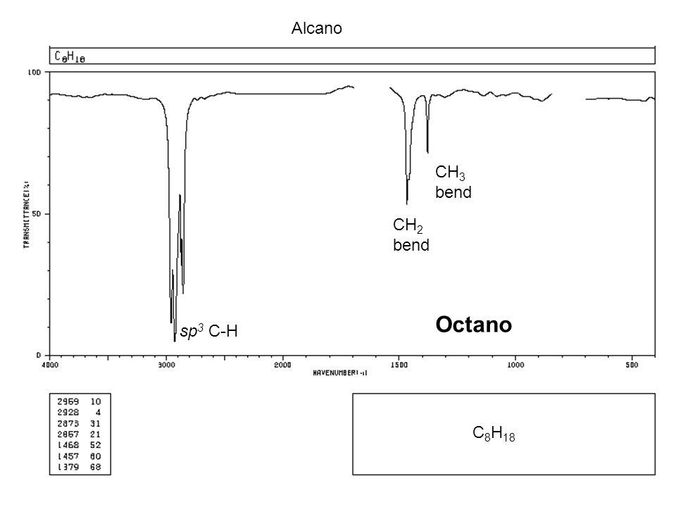Alcano CH3 bend CH2 bend Octano sp3 C-H C8H18
