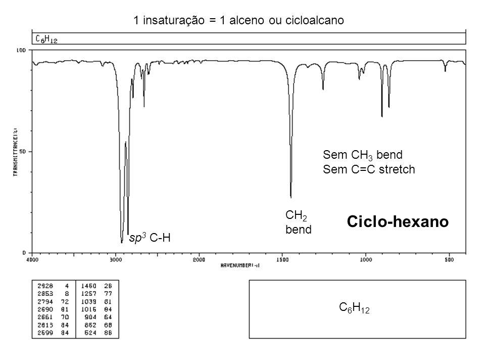 Ciclo-hexano 1 insaturação = 1 alceno ou cicloalcano Sem CH3 bend