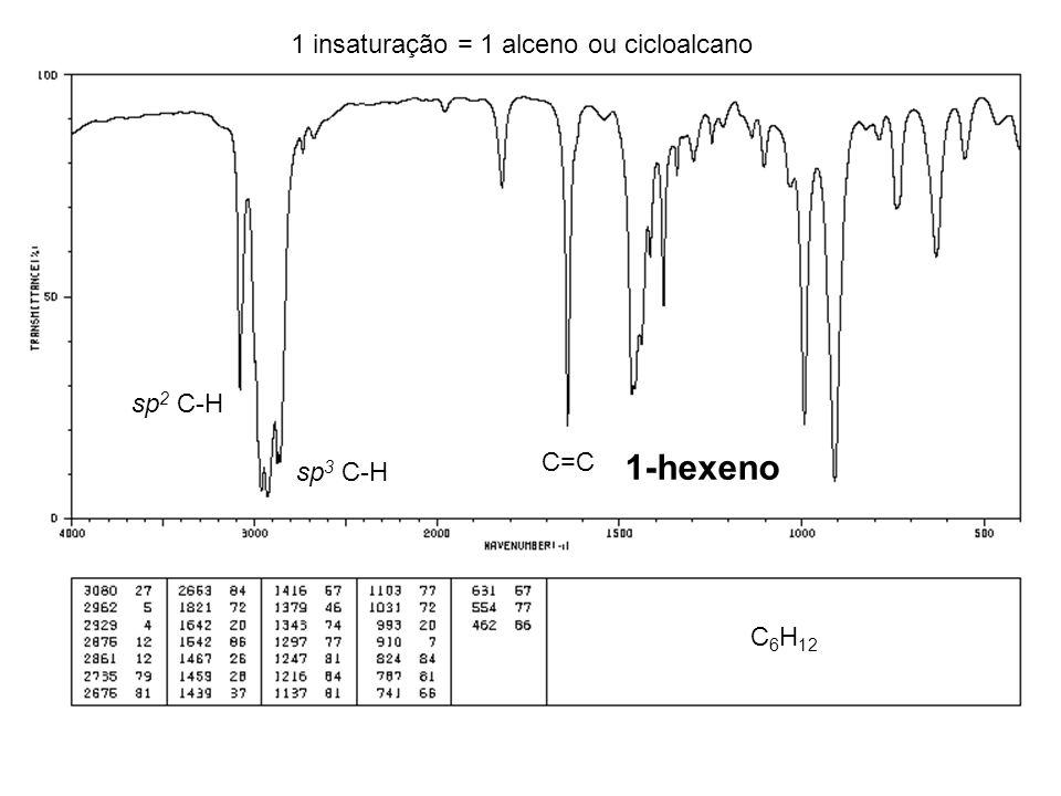1-hexeno 1 insaturação = 1 alceno ou cicloalcano sp2 C-H C=C sp3 C-H