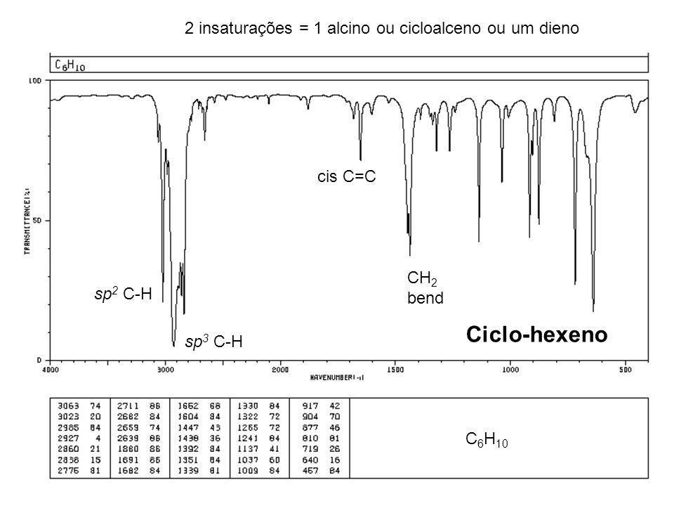 Ciclo-hexeno 2 insaturações = 1 alcino ou cicloalceno ou um dieno
