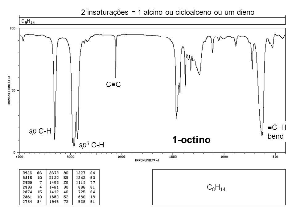 1-octino 2 insaturações = 1 alcino ou cicloalceno ou um dieno C≡C ≡C–H