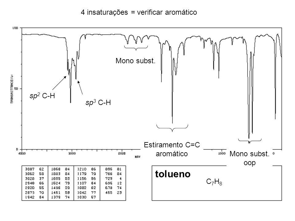 Estiramento C=C aromático
