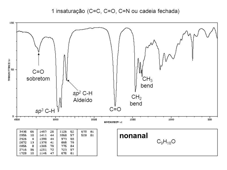 nonanal 1 insaturação (C=C, C=O, C=N ou cadeia fechada) C=O sobretom