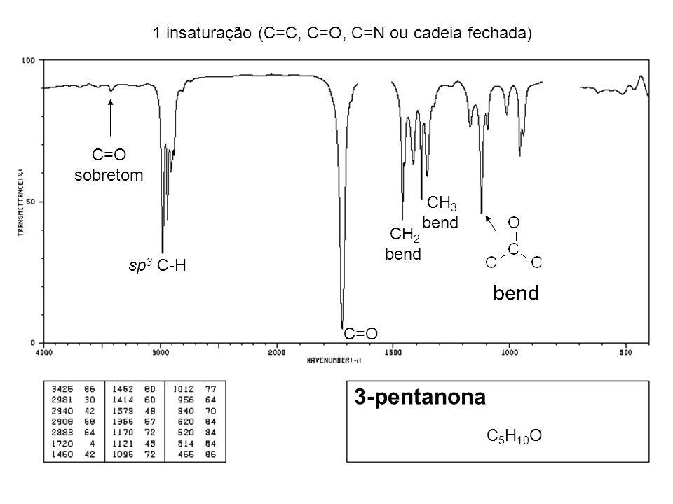 3-pentanona 1 insaturação (C=C, C=O, C=N ou cadeia fechada) C=O