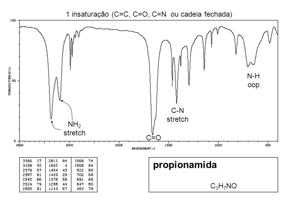 propionamida 1 insaturação (C=C, C=O, C=N ou cadeia fechada) N-H oop