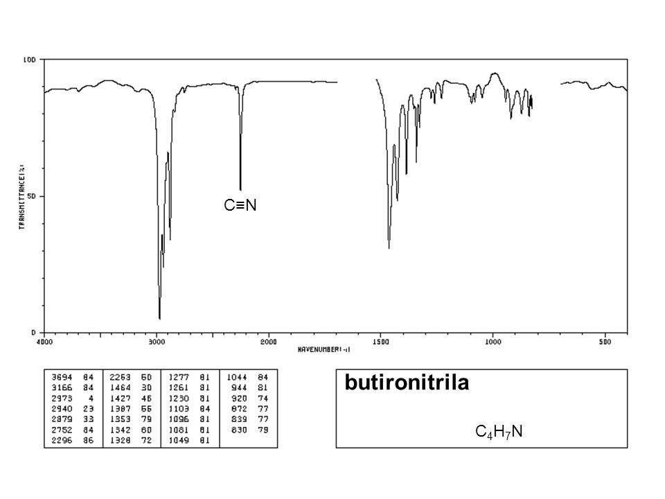 C≡N butironitrila C4H7N