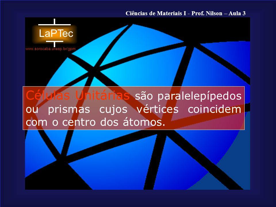 Células Unitárias são paralelepípedos ou prismas cujos vértices coincidem com o centro dos átomos.
