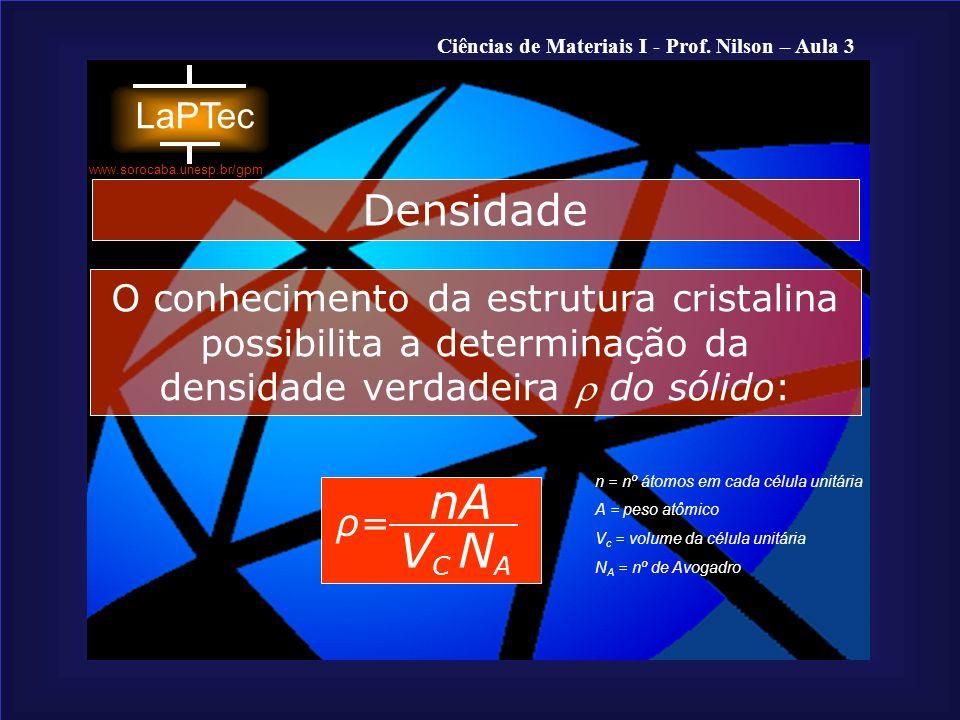Densidade O conhecimento da estrutura cristalina possibilita a determinação da densidade verdadeira  do sólido: