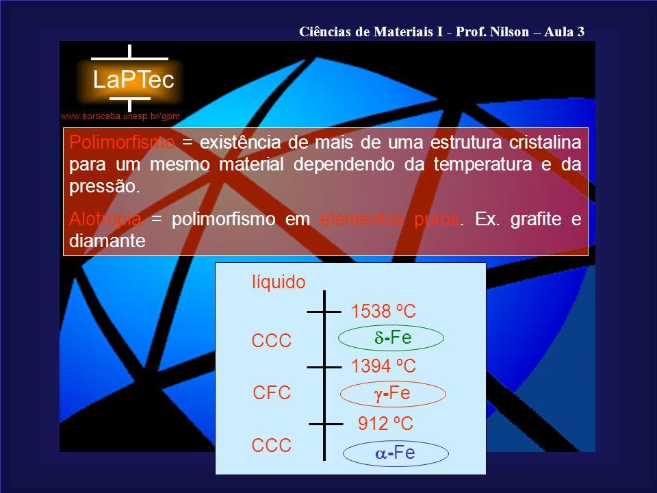 Polimorfismo = existência de mais de uma estrutura cristalina para um mesmo material dependendo da temperatura e da pressão.