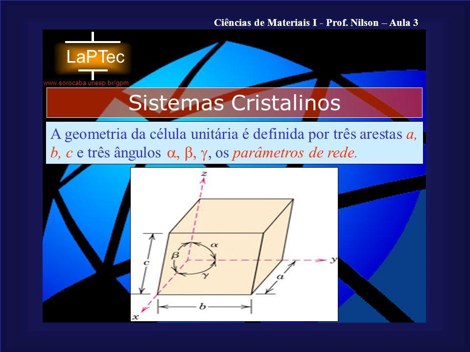 Sistemas Cristalinos A geometria da célula unitária é definida por três arestas a, b, c e três ângulos , , , os parâmetros de rede.