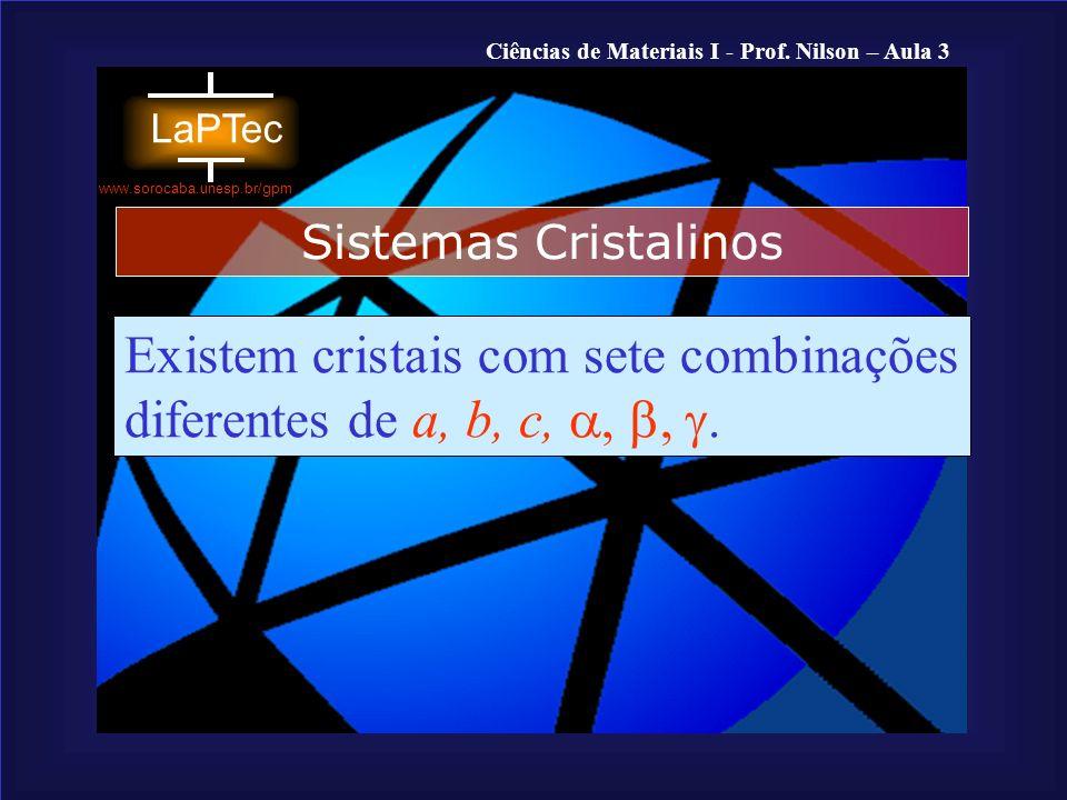 Existem cristais com sete combinações diferentes de a, b, c, , , .