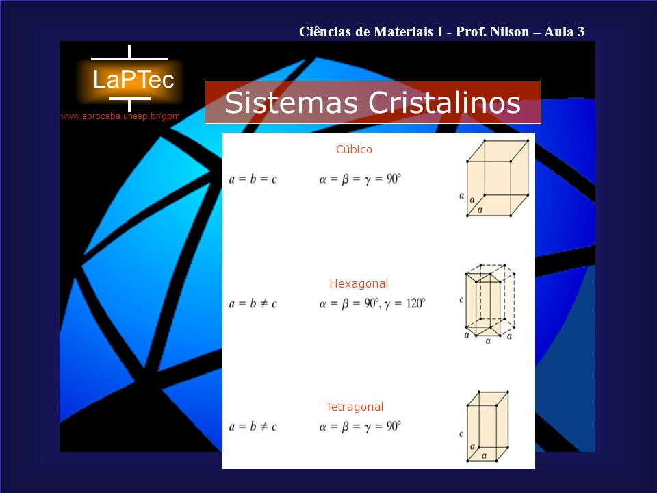 Sistemas Cristalinos Cúbico Hexagonal Tetragonal